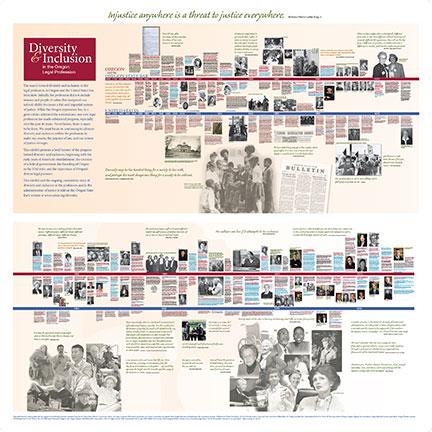 OSB-Diversity Inclusion Storywall-poster